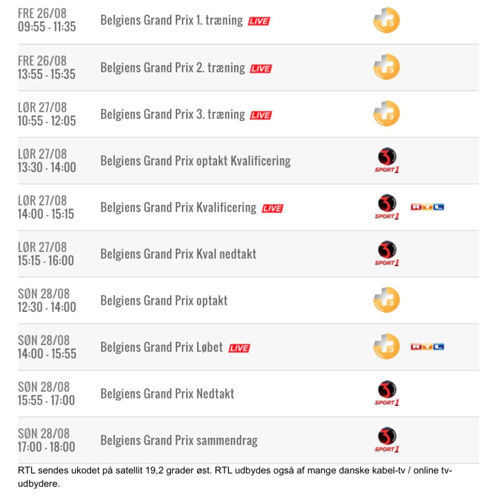 Se Belgiens formel 1 grandprix med Kevin Magnussen